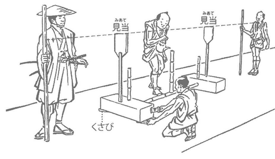 才蔵手製の水盛台(水準器)